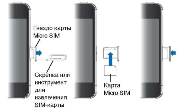 <a name=bookmark6>У</a><a name=bookmark7></a>Становка SIM-карты iPhone 5